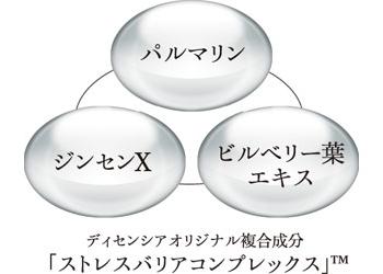保湿化粧品アヤナスのストレスバリアコンプレックス